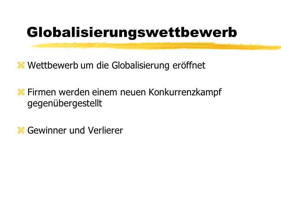 Globalisierungswettbewerb