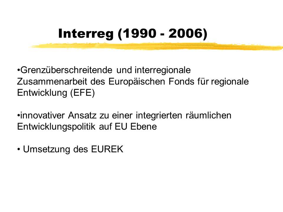 Interreg (1990 - 2006) Grenzüberschreitende und interregionale Zusammenarbeit des Europäischen Fonds für regionale Entwicklung (EFE)