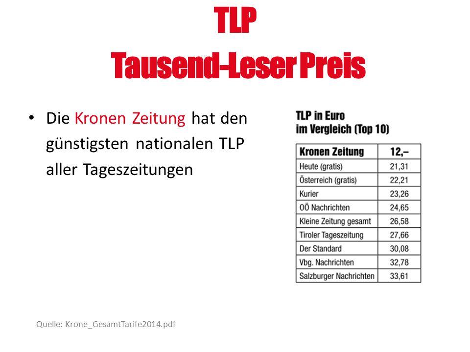 TLP Tausend-Leser Preis
