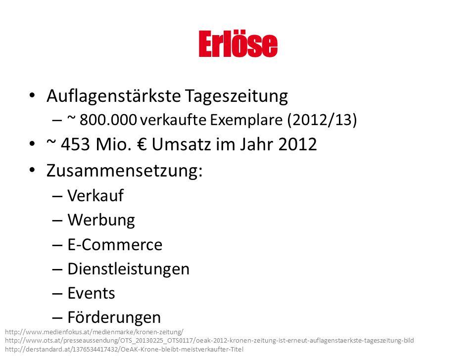 Erlöse Auflagenstärkste Tageszeitung ~ 453 Mio. € Umsatz im Jahr 2012