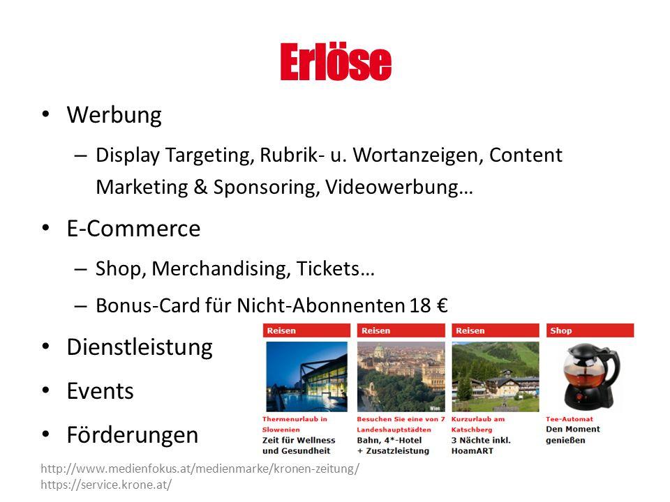 Erlöse Werbung E-Commerce Dienstleistung Events Förderungen