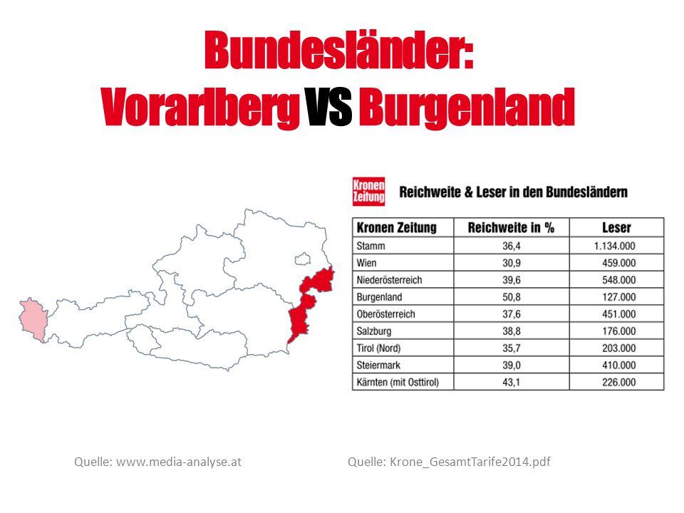 Bundesländer: Vorarlberg VS Burgenland