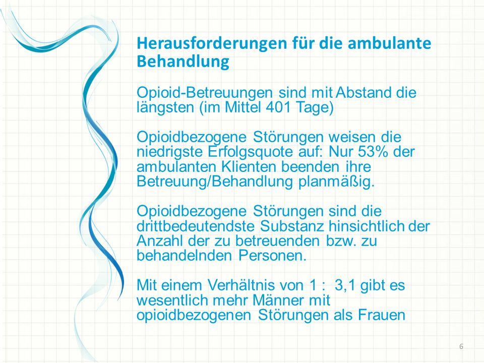 Herausforderungen für die ambulante Behandlung