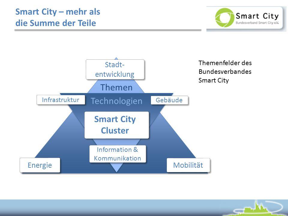 Smart City – mehr als die Summe der Teile