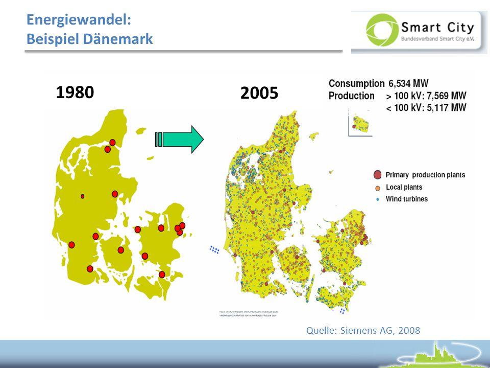 Energiewandel: Beispiel Dänemark