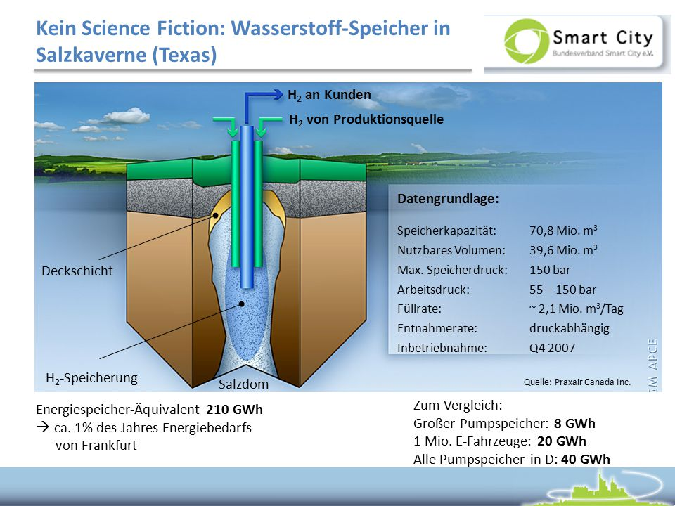 Kein Science Fiction: Wasserstoff-Speicher in Salzkaverne (Texas)