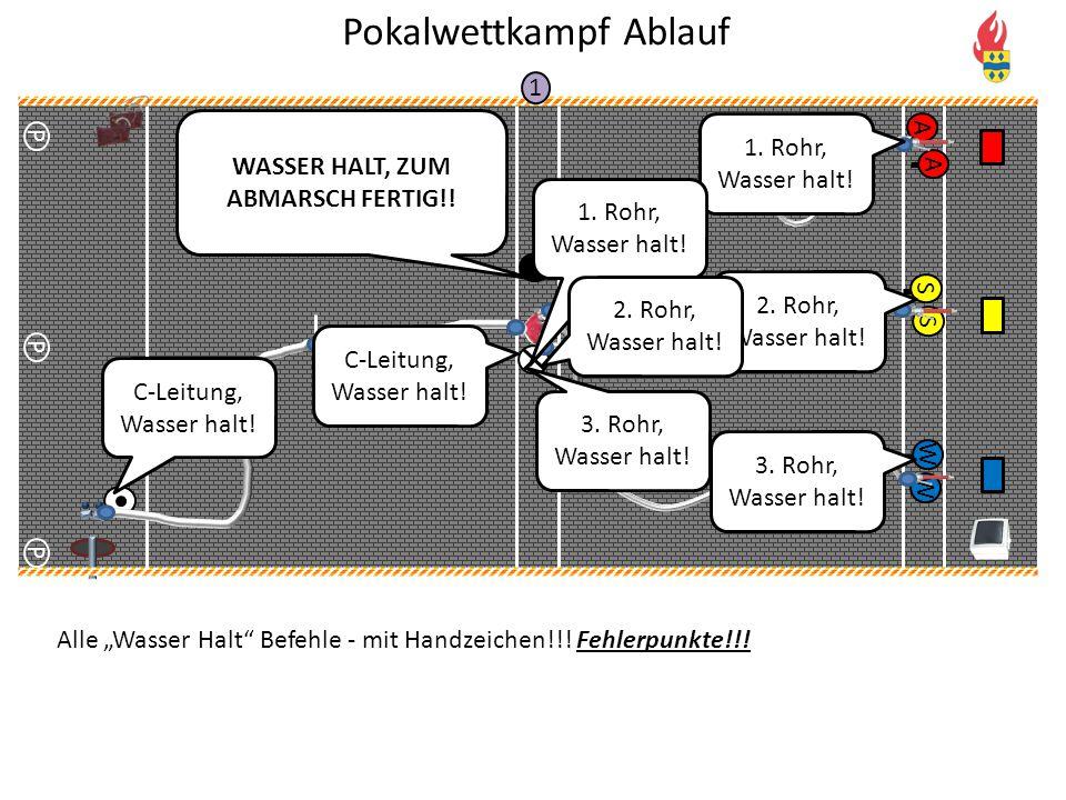 WASSER HALT, ZUM ABMARSCH FERTIG!!
