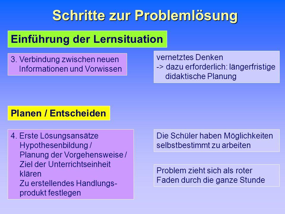 Schritte zur Problemlösung