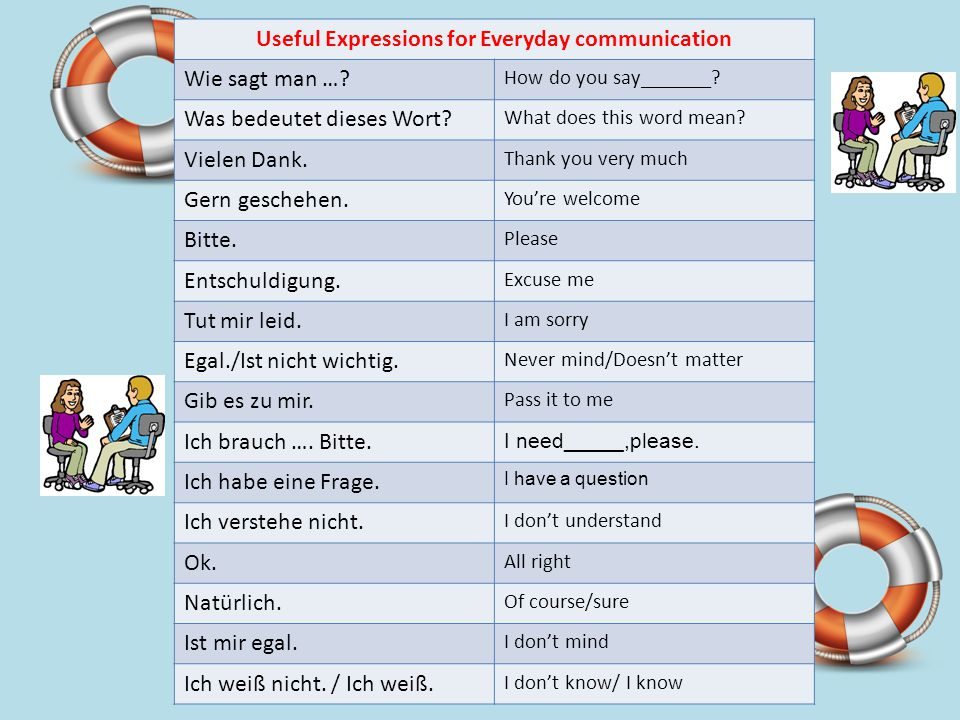 Useful Expressions for Everyday communication