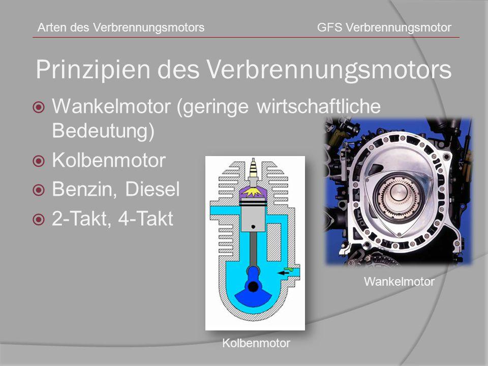 Prinzipien des Verbrennungsmotors