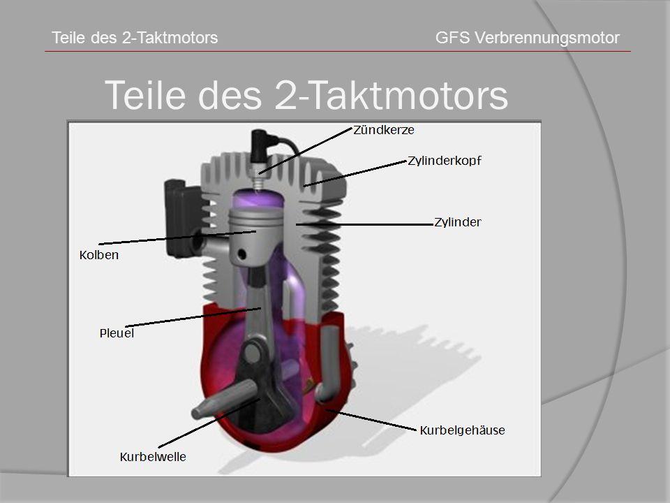 Tolle Teile Des Automotors Ideen - Elektrische Schaltplan-Ideen ...