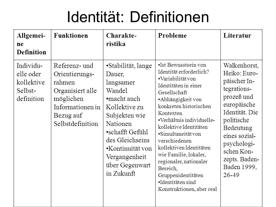 Identität: Definitionen