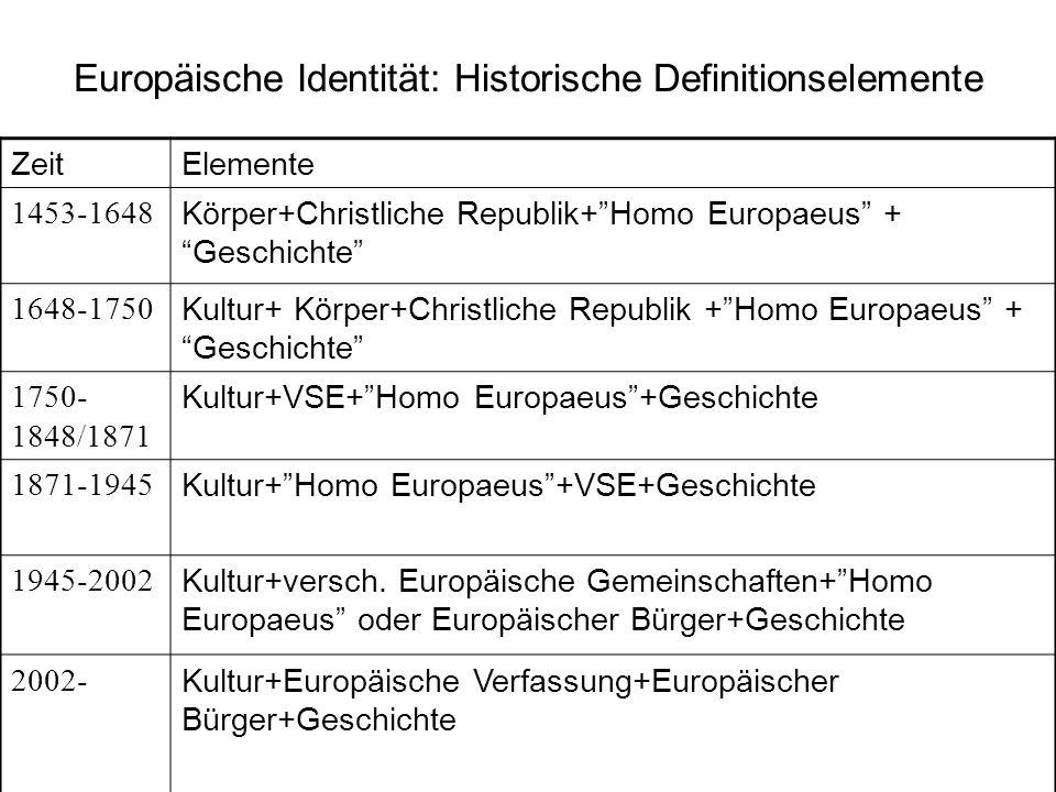 Europäische Identität: Historische Definitionselemente