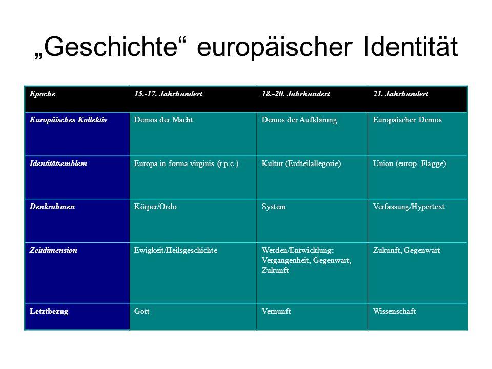 """""""Geschichte europäischer Identität"""