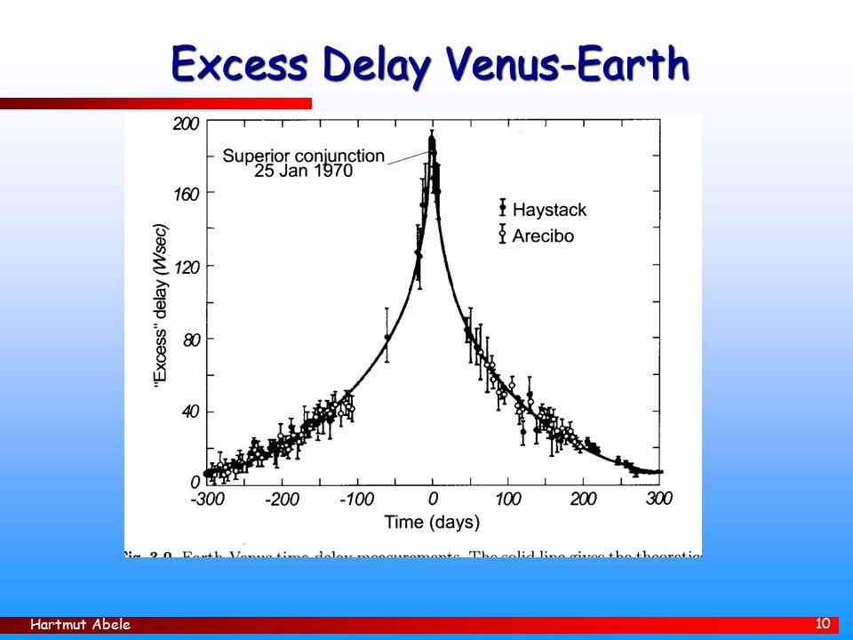 Excess Delay Venus-Earth