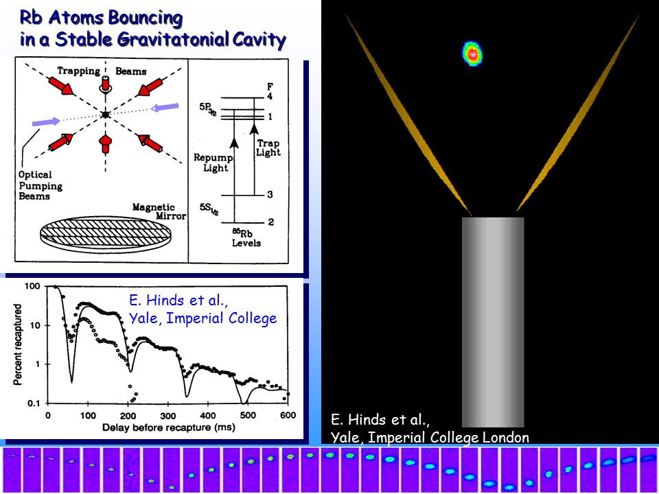 Rb Atoms Bouncing in a Stable Gravitatonial Cavity