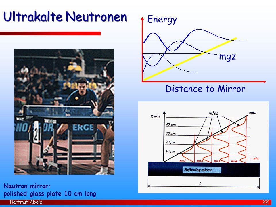 Ultrakalte Neutronen Energy mgz Distance to Mirror Neutron mirror: