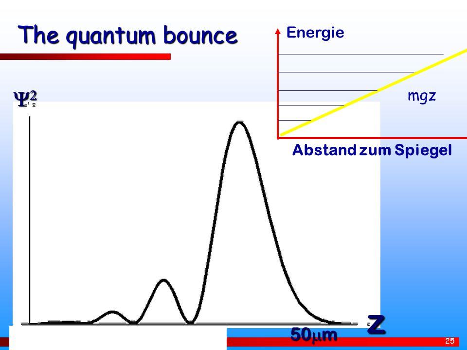 z The quantum bounce 2 50mm Energie mgz Abstand zum Spiegel