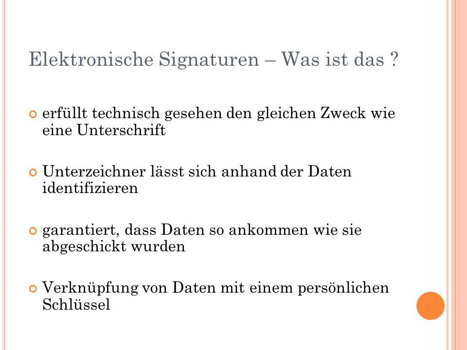 Elektronische Signaturen – Was ist das