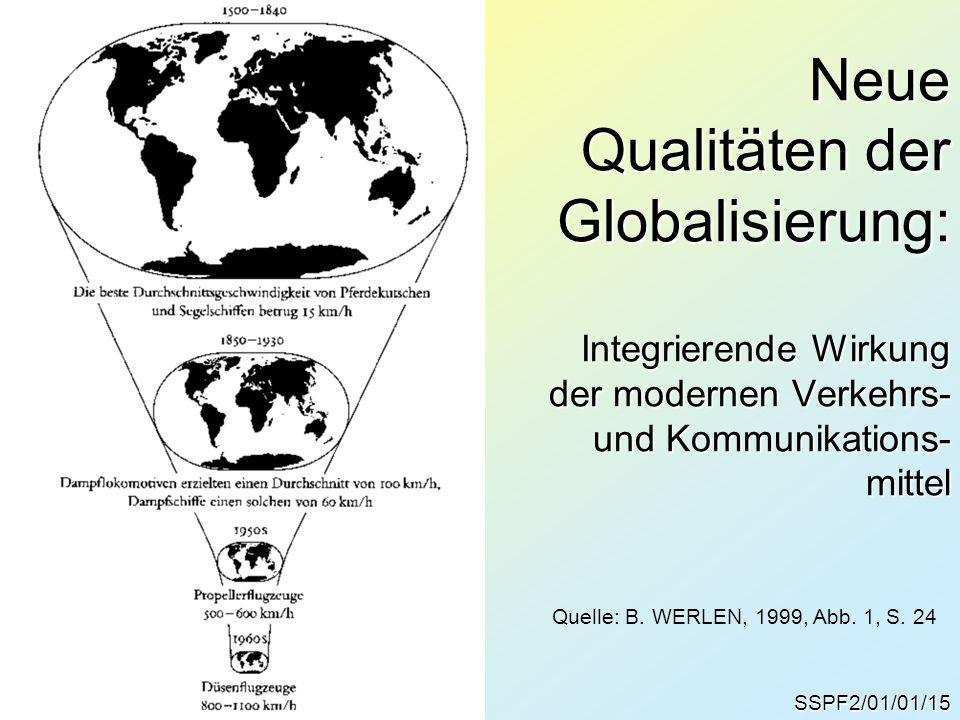 Neue Qualitäten der Globalisierung: Integrierende Wirkung der modernen Verkehrs- und Kommunikations-mittel