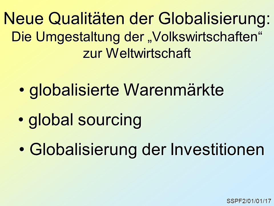 globalisierte Warenmärkte
