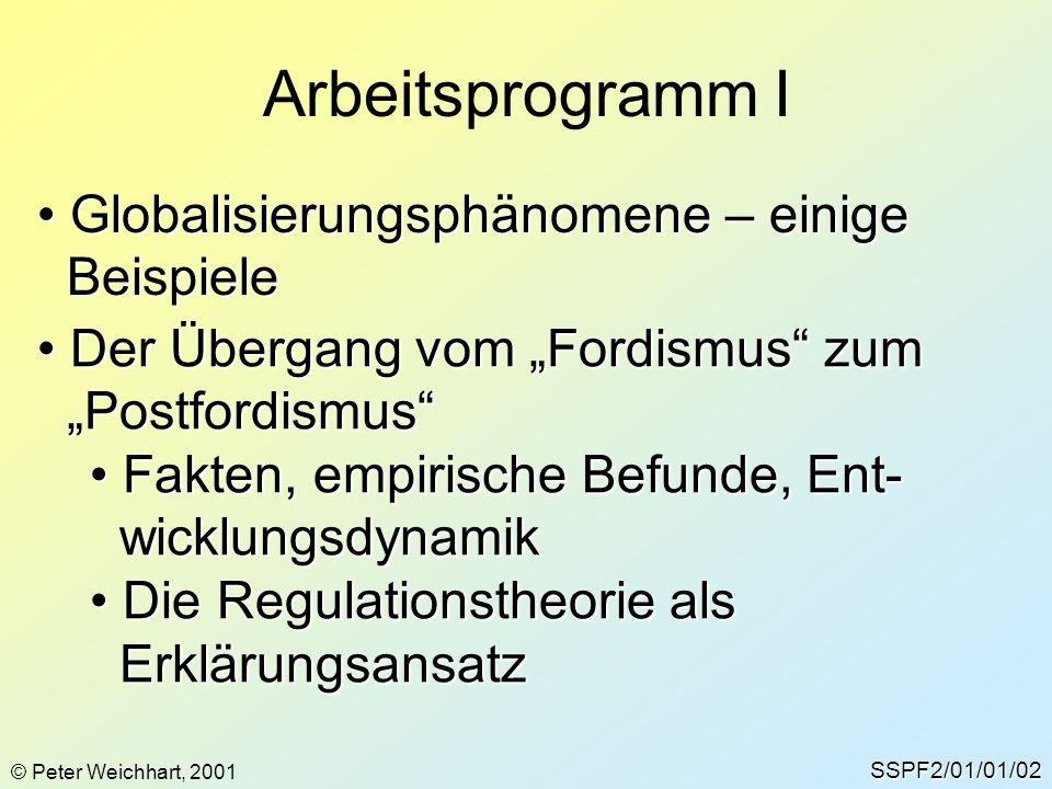 Arbeitsprogramm I Globalisierungsphänomene – einige Beispiele