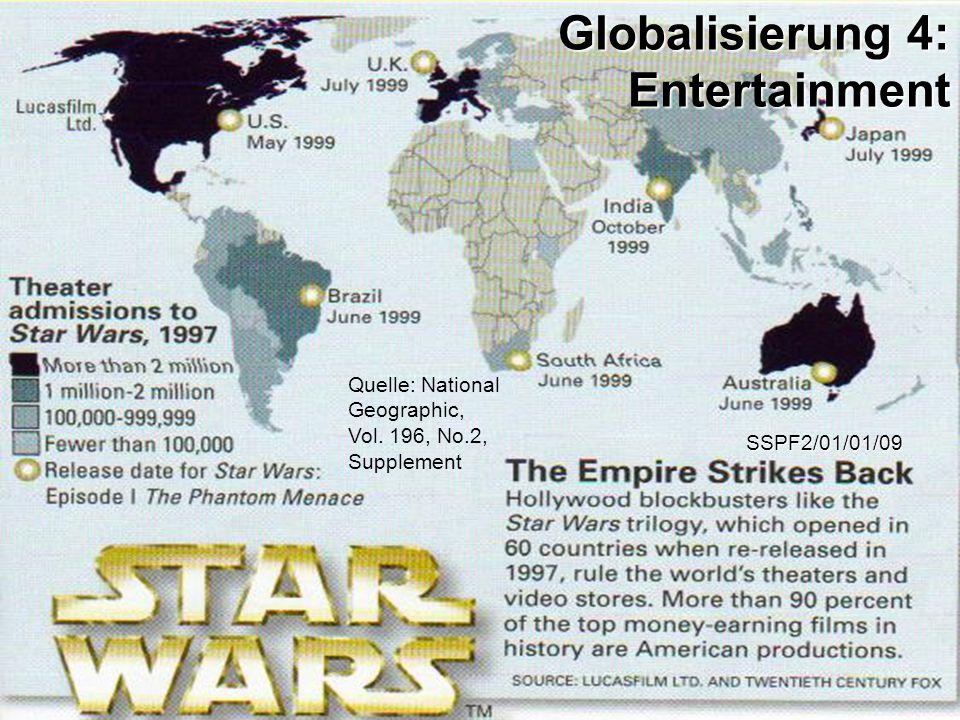 Globalisierung 4: Entertainment