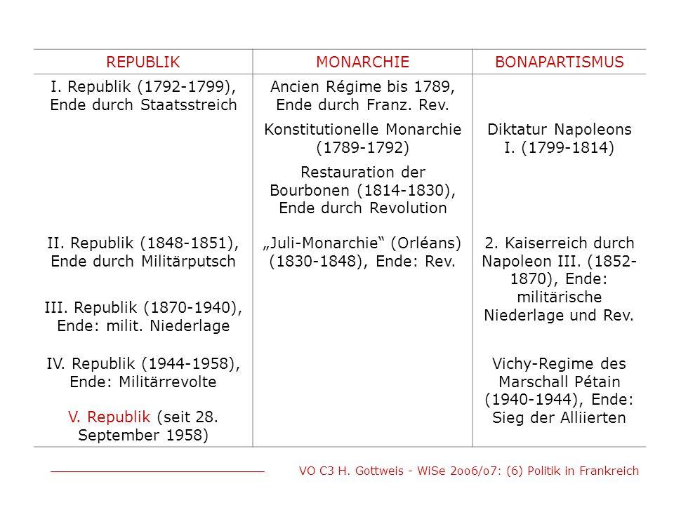 I. Republik (1792-1799), Ende durch Staatsstreich