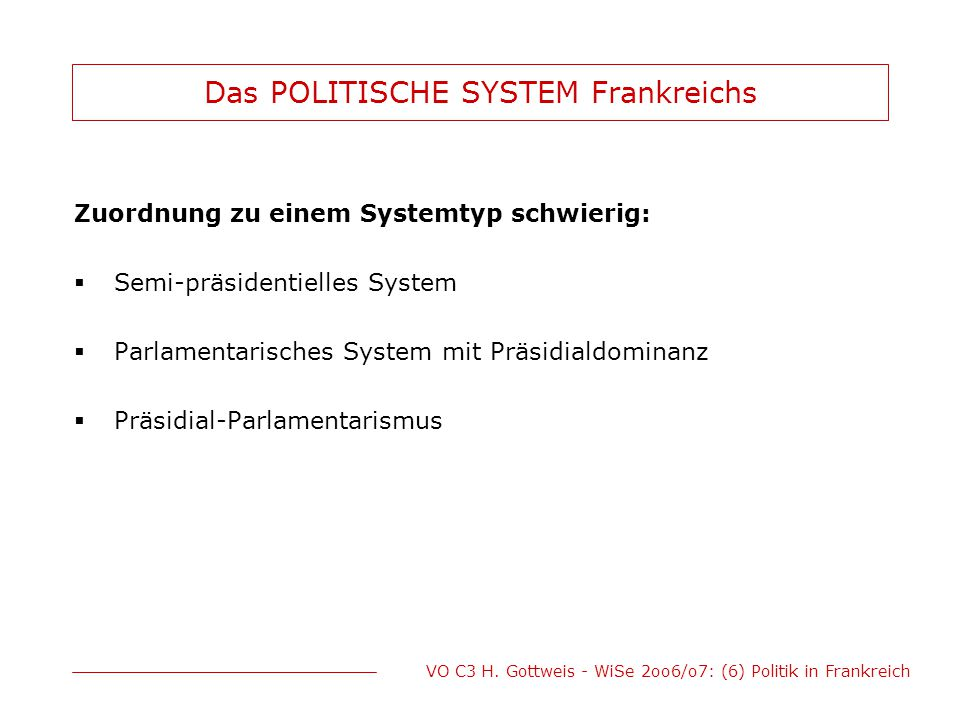Das POLITISCHE SYSTEM Frankreichs