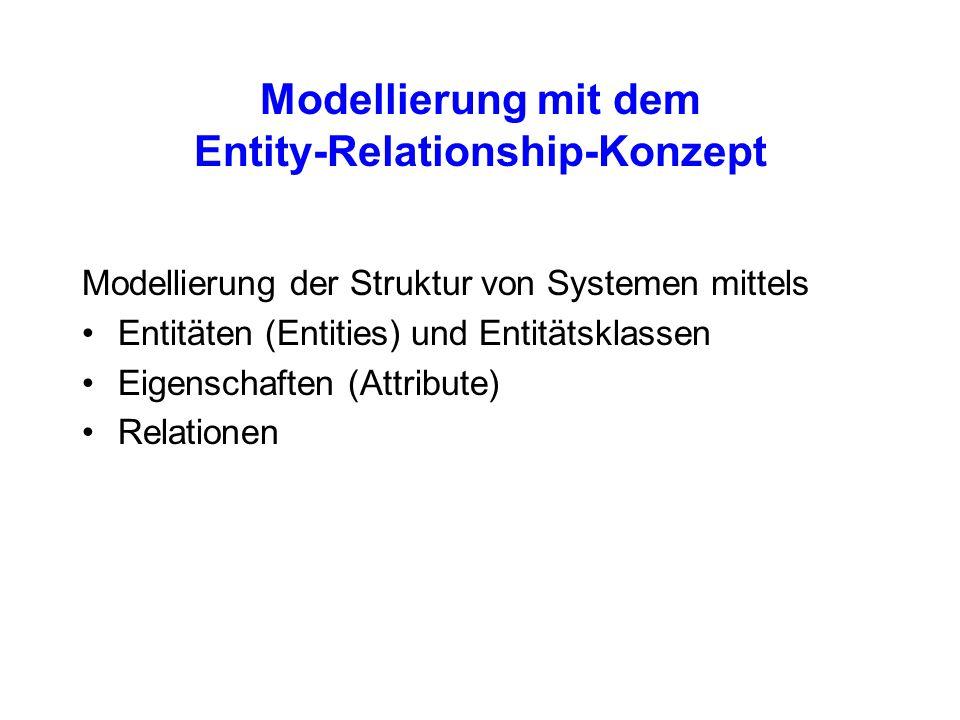 Modellierung mit dem Entity-Relationship-Konzept
