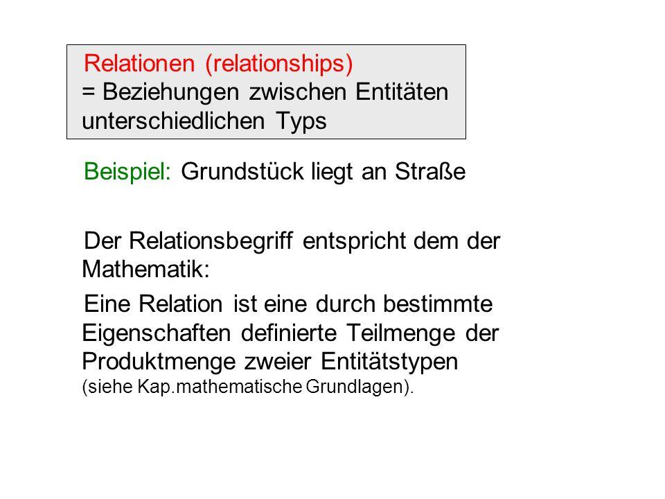 Relationen (relationships) = Beziehungen zwischen Entitäten unterschiedlichen Typs