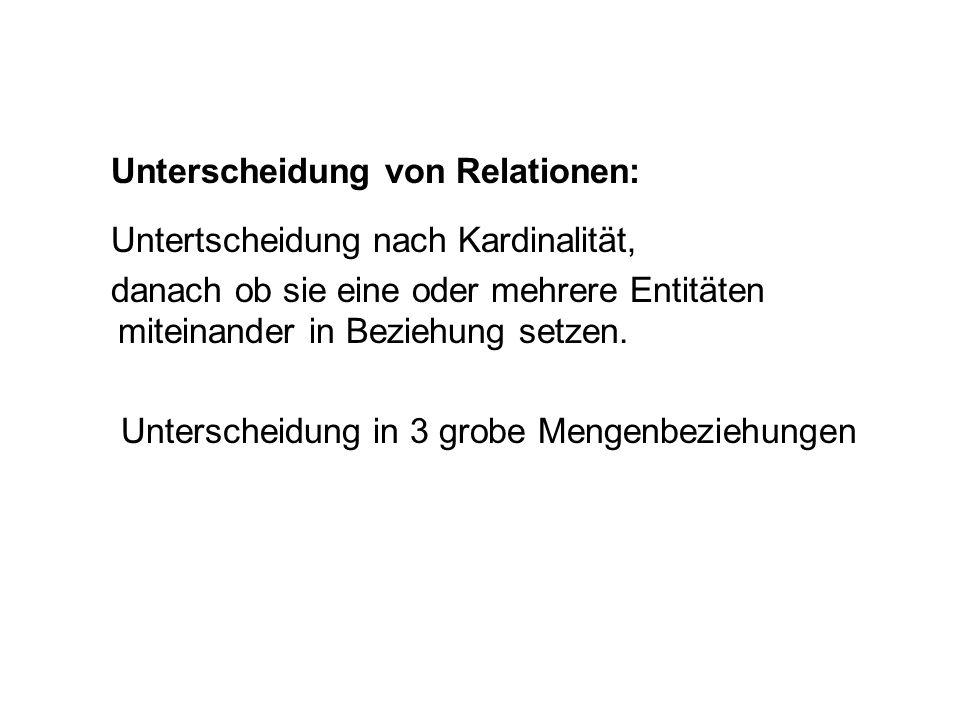 Unterscheidung von Relationen: