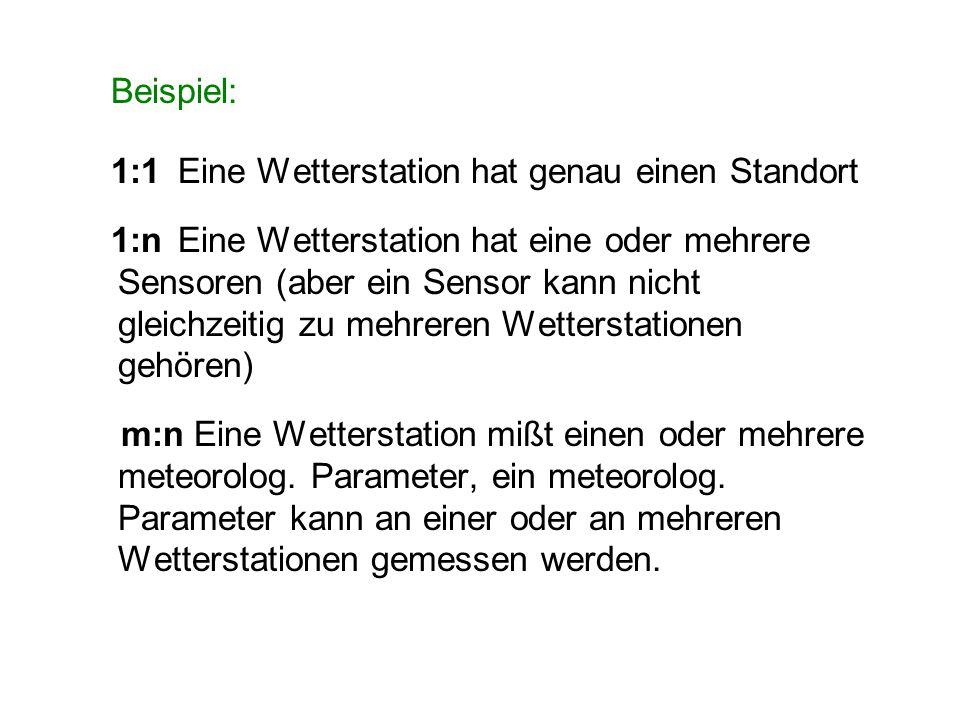 Beispiel: 1:1 Eine Wetterstation hat genau einen Standort.