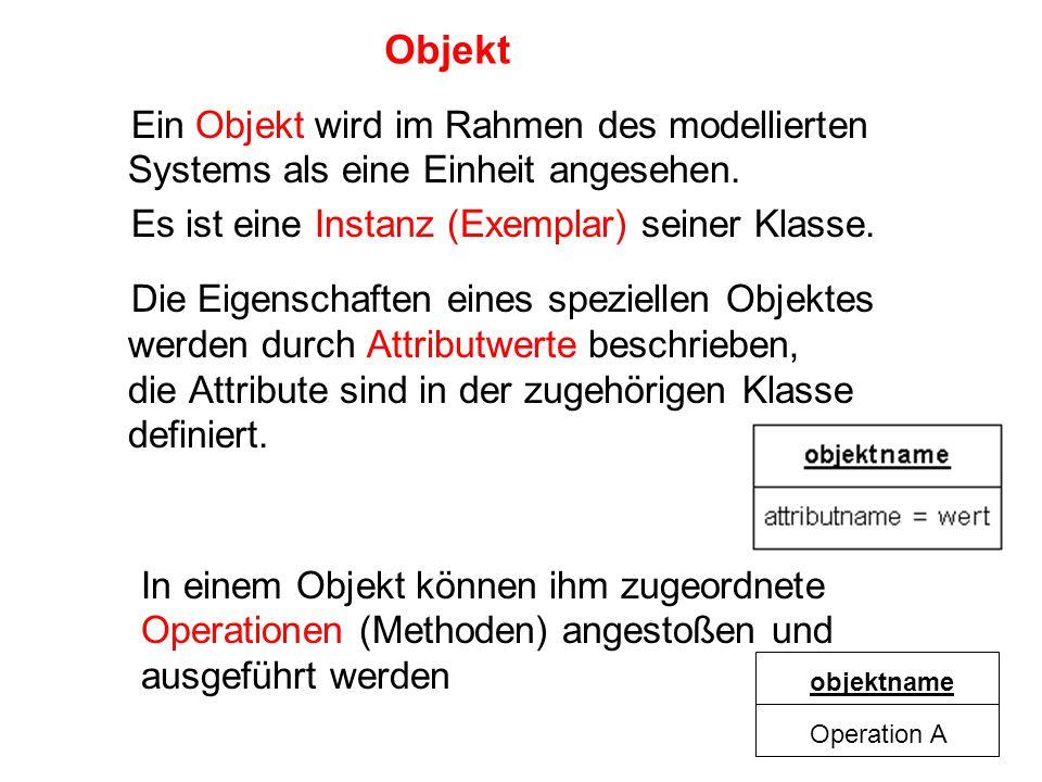 Objekt Ein Objekt wird im Rahmen des modellierten Systems als eine Einheit angesehen. Es ist eine Instanz (Exemplar) seiner Klasse.