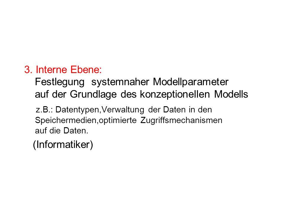 3. Interne Ebene: Festlegung systemnaher Modellparameter auf der Grundlage des konzeptionellen Modells