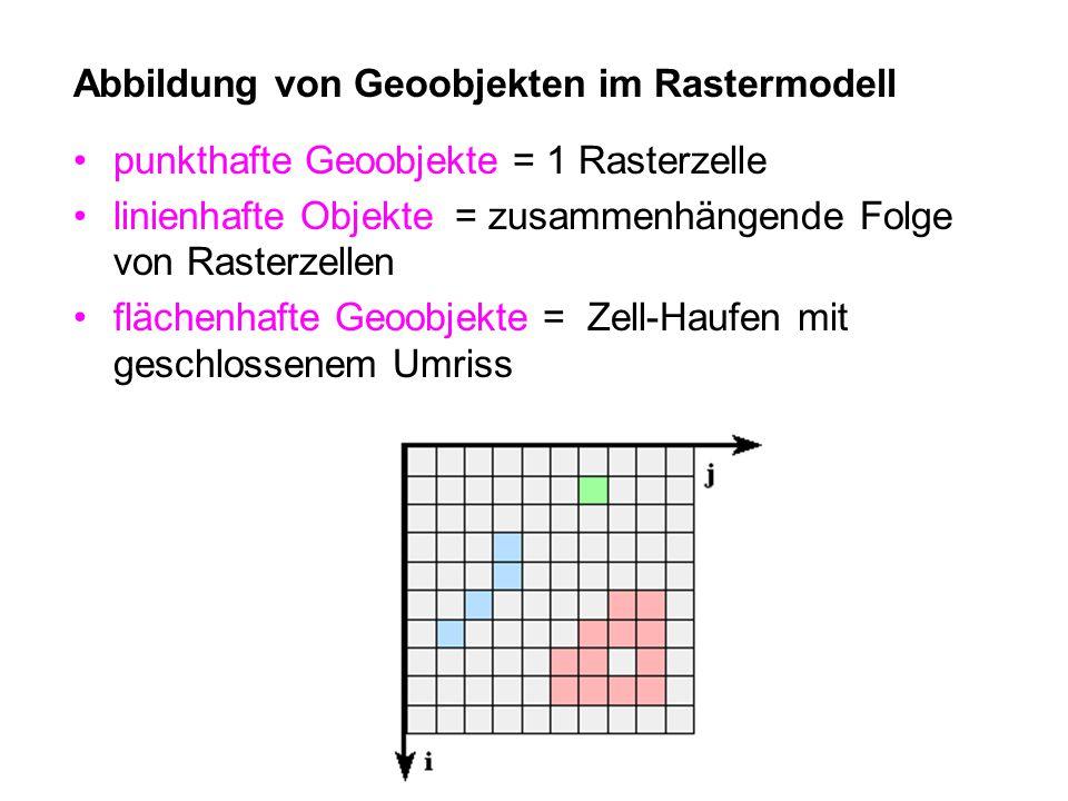 Abbildung von Geoobjekten im Rastermodell