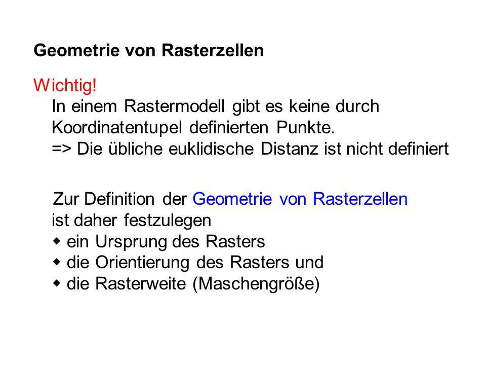 Geometrie von Rasterzellen