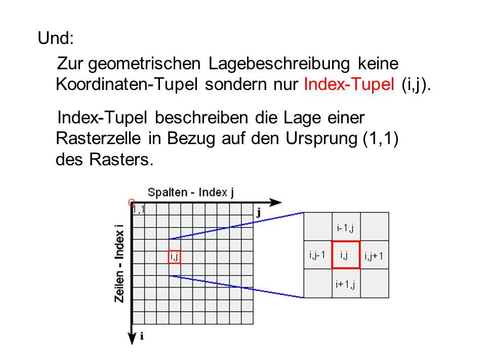Und: Zur geometrischen Lagebeschreibung keine Koordinaten-Tupel sondern nur Index-Tupel (i,j).