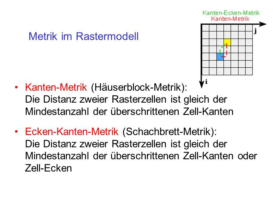 Metrik im Rastermodell