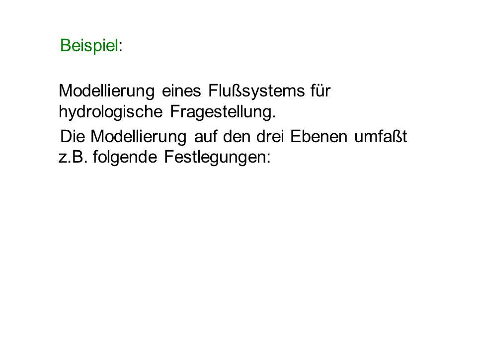 Beispiel: Modellierung eines Flußsystems für hydrologische Fragestellung.