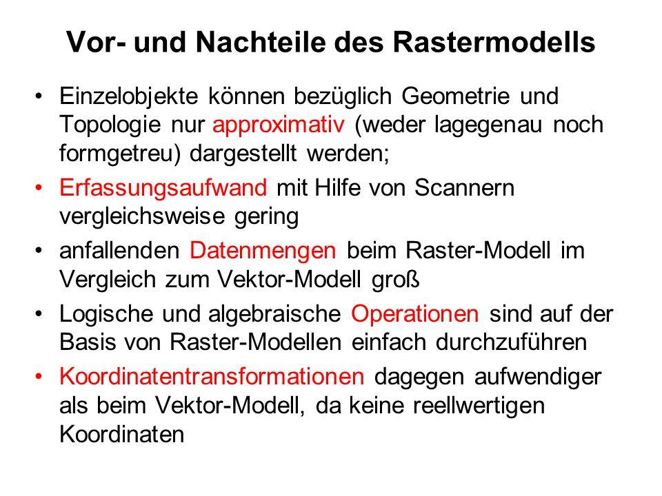 Vor- und Nachteile des Rastermodells