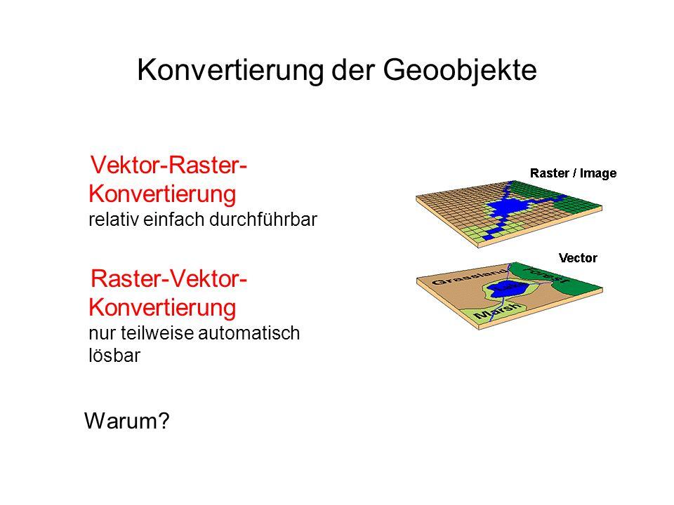 Konvertierung der Geoobjekte