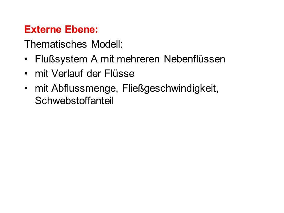 Externe Ebene: Thematisches Modell: Flußsystem A mit mehreren Nebenflüssen. mit Verlauf der Flüsse.