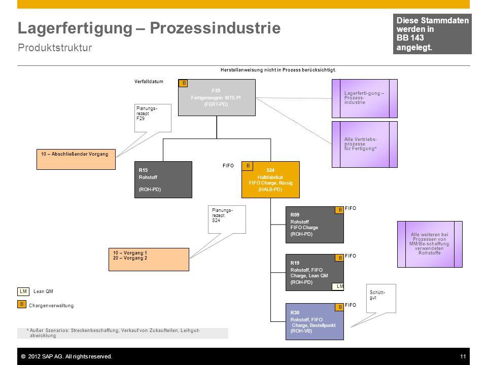 Lagerfertigung – Prozessindustrie