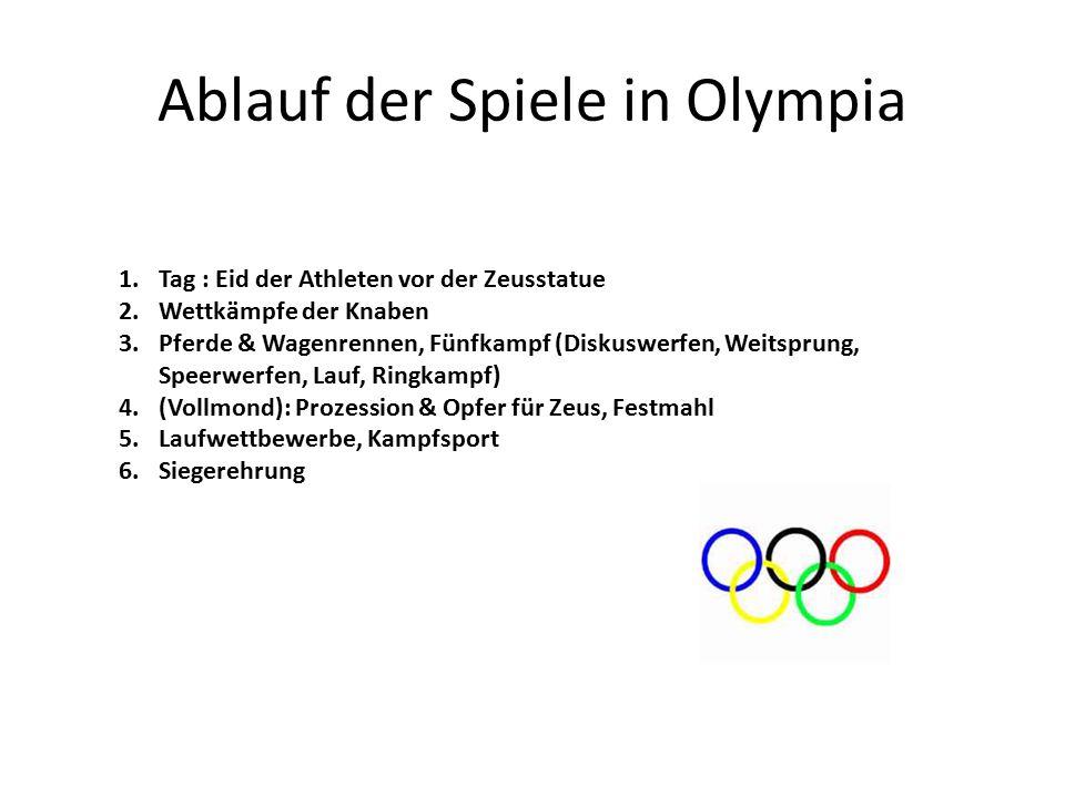 Ablauf der Spiele in Olympia