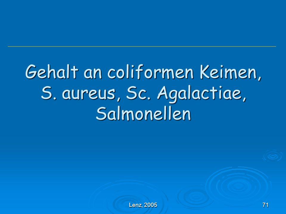 Gehalt an coliformen Keimen, S. aureus, Sc. Agalactiae, Salmonellen