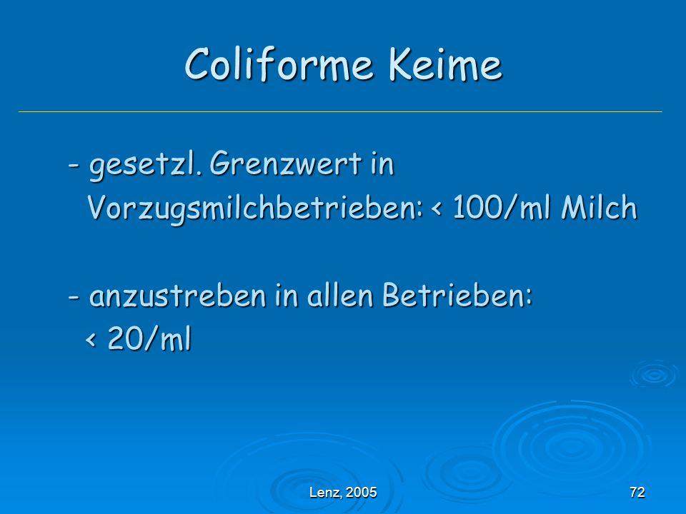 Coliforme Keime - gesetzl. Grenzwert in