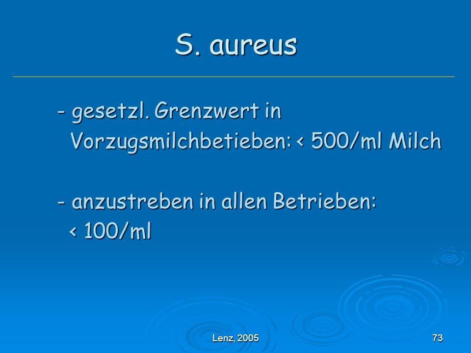 S. aureus - gesetzl. Grenzwert in