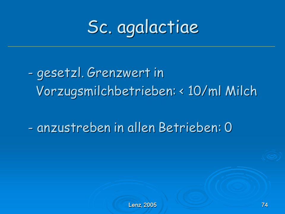 Sc. agalactiae - gesetzl. Grenzwert in