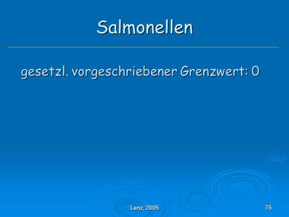Salmonellen gesetzl. vorgeschriebener Grenzwert: 0 Lenz, 2005